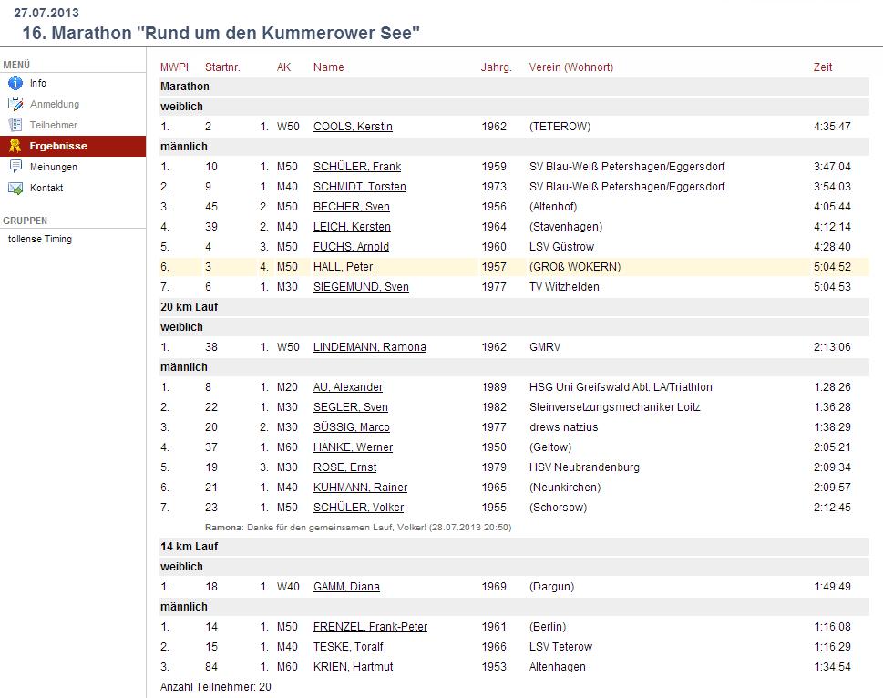Ergebnisse Kummerower Marathon