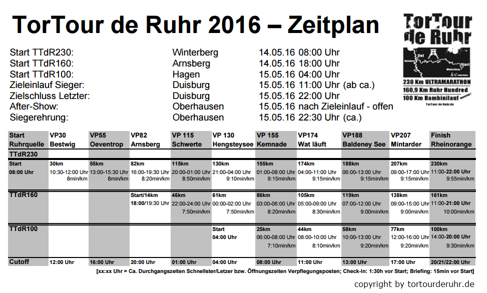 TTdR2016 Zeitplan